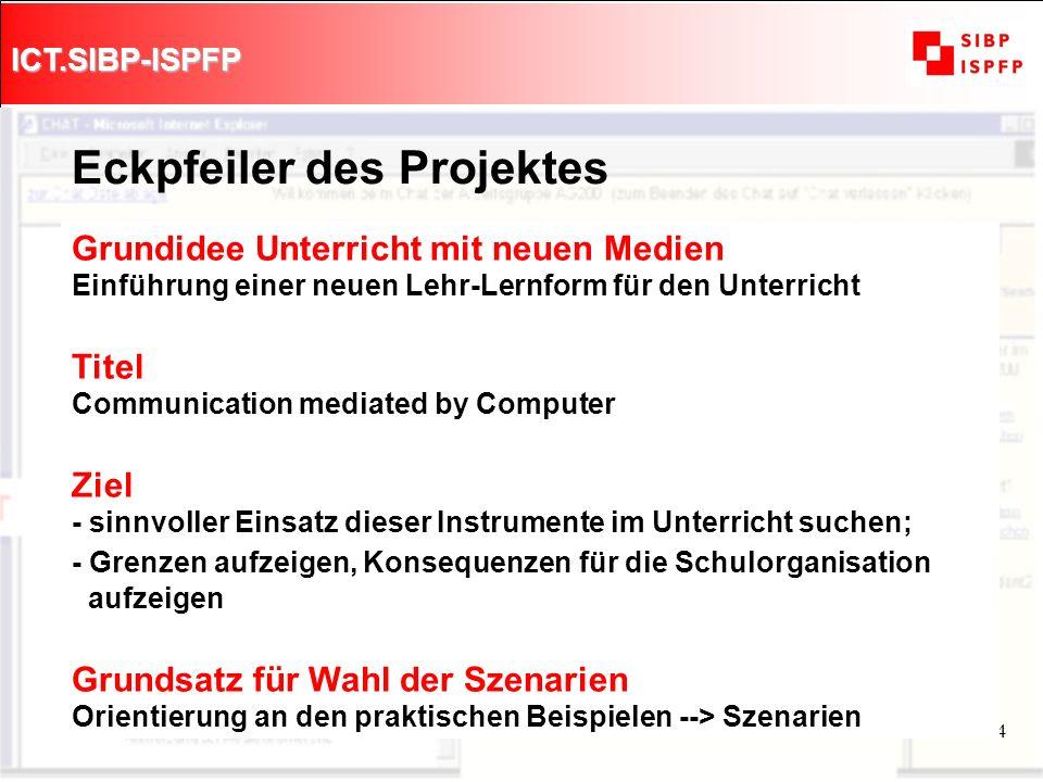 ICT.SIBP-ISPFP 4 Grundidee Unterricht mit neuen Medien Einführung einer neuen Lehr-Lernform für den Unterricht Titel Communication mediated by Compute