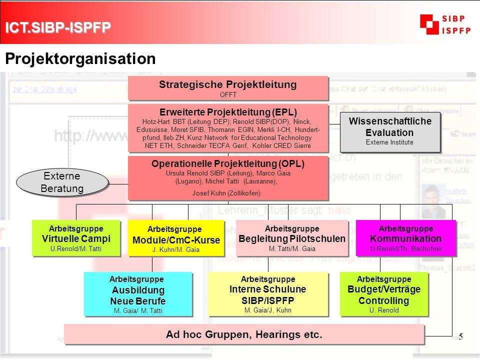 ICT.SIBP-ISPFP 6 Umgang mit virtuellen Lernräumen im Unterricht Themen: Präsentation des Projektes Virtueller Campus und Wahl der Plaattform