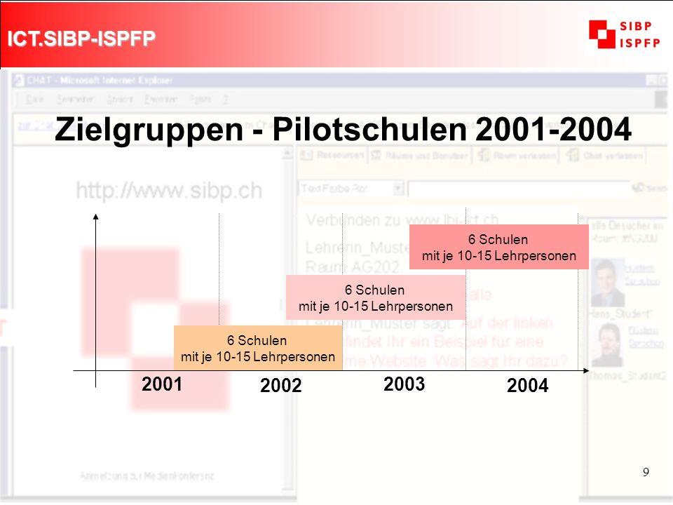 ICT.SIBP-ISPFP 9 2001 2002 2003 2004 6 Schulen mit je 10-15 Lehrpersonen 6 Schulen mit je 10-15 Lehrpersonen 6 Schulen mit je 10-15 Lehrpersonen Zielg