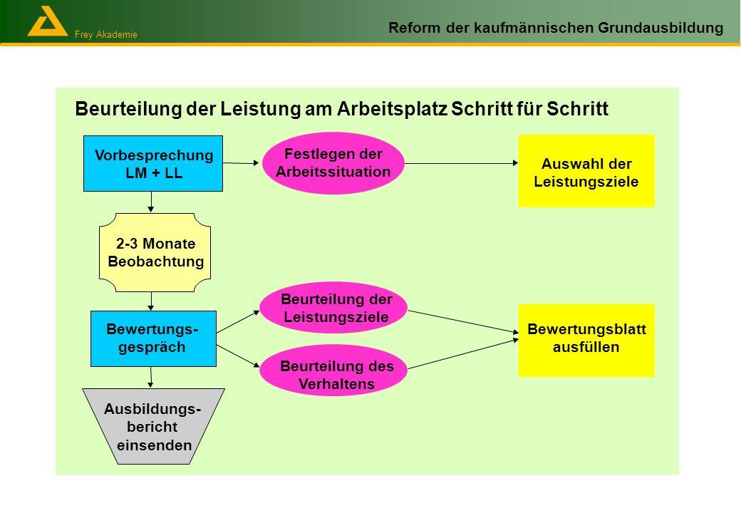 Frey Akademie Reform der kaufmännischen Grundausbildung Beurteilung der Leistung am Arbeitsplatz Schritt für Schritt Vorbesprechung LM + LL 2-3 Monate