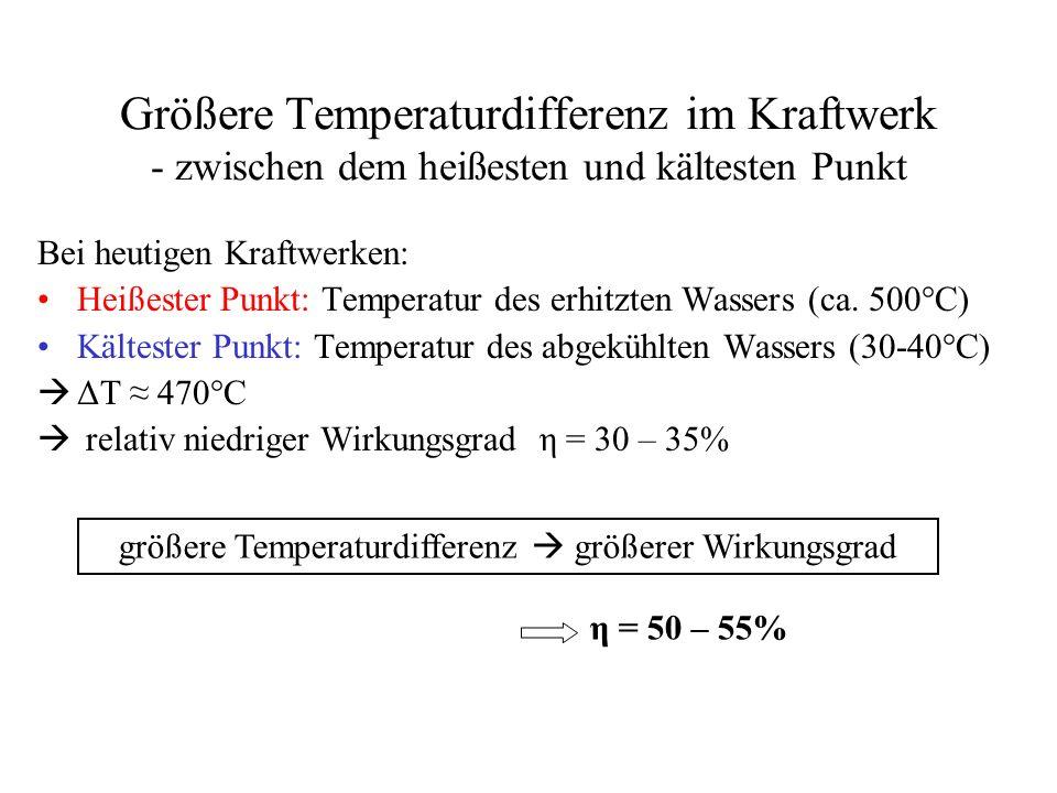 Erhöhung des Wirkungsgrades zur Effizienzsteigerung größere Temperaturdifferenz GuD-Kraftwerke Kraft-Wärme-Kopplung - Fernwärme Dezentrale Versorgung