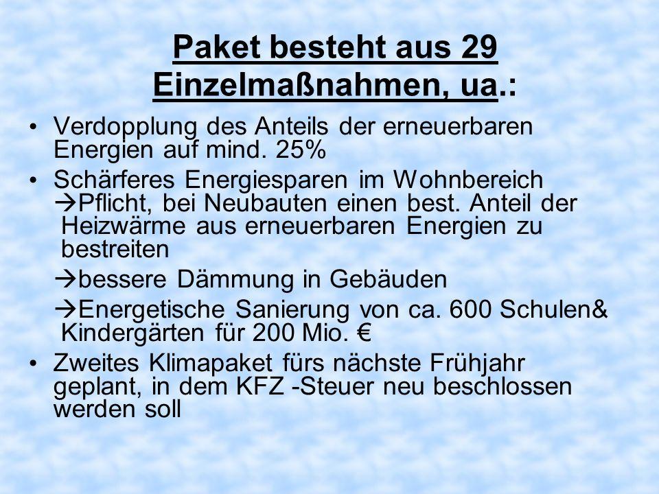 Aktueller Klimaschutz in Deutschland KLIMASCHUTZPAKET 5.Dez.2007 Weltweit einziges Konzept, das Klimaschutz auch in die Tat umgesetzt. Soll andere Län