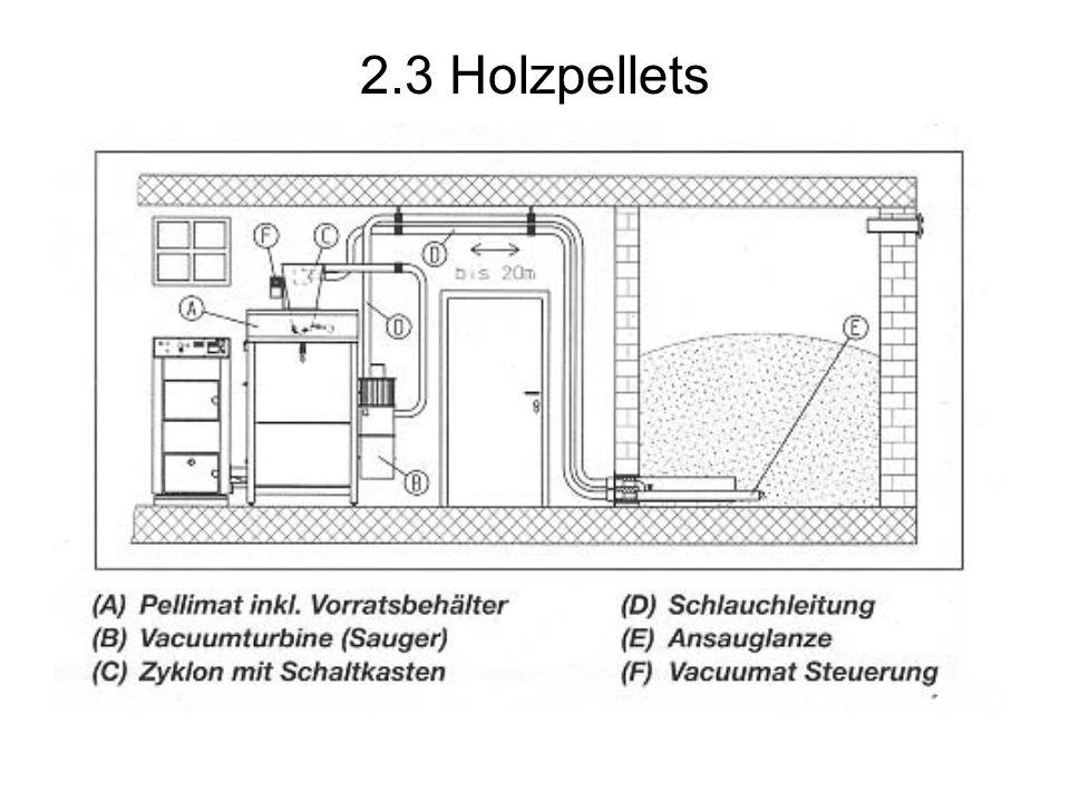 2.3 Holzpellets