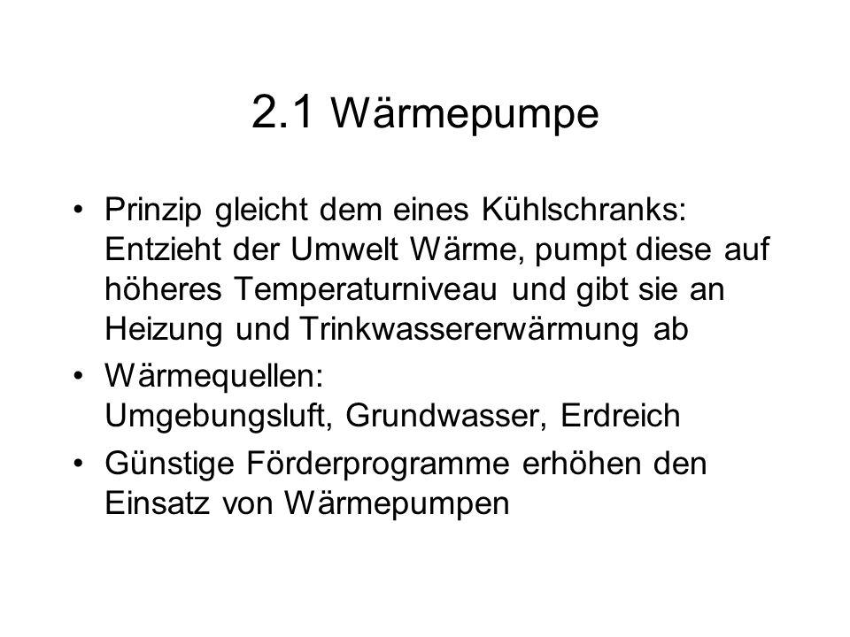 2.1 Wärmepumpe Prinzip gleicht dem eines Kühlschranks: Entzieht der Umwelt Wärme, pumpt diese auf höheres Temperaturniveau und gibt sie an Heizung und