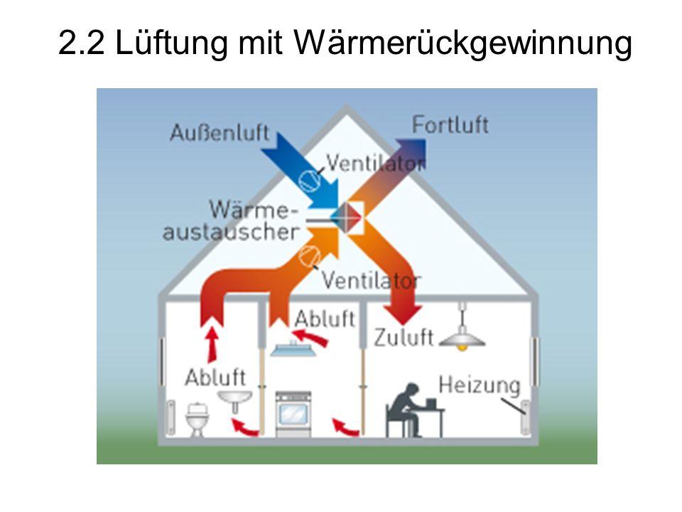 2.2 Lüftung mit Wärmerückgewinnung