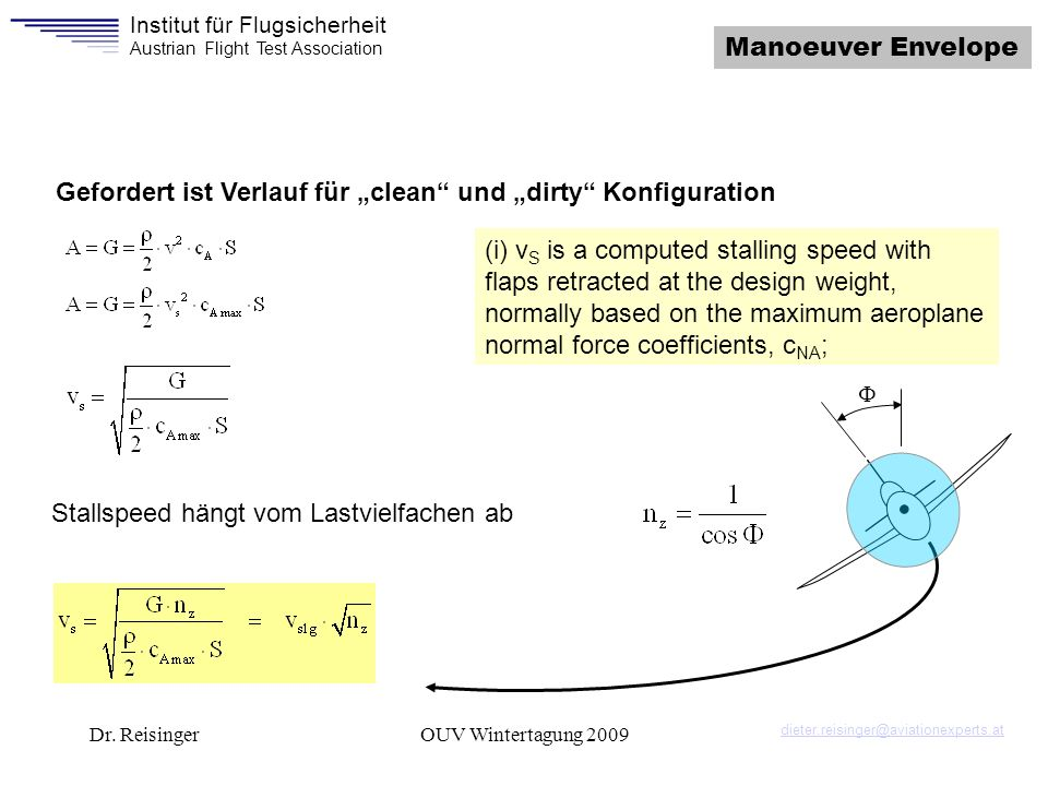 Institut für Flugsicherheit Austrian Flight Test Association Dr. ReisingerOUV Wintertagung 2009 Manoeuver Envelope Gefordert ist Verlauf für clean und