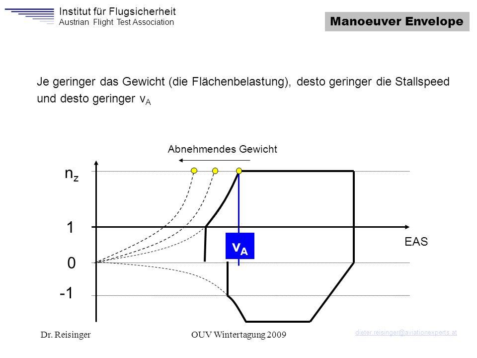 Institut für Flugsicherheit Austrian Flight Test Association Dr. ReisingerOUV Wintertagung 2009 Manoeuver Envelope vAvA Je geringer das Gewicht (die F