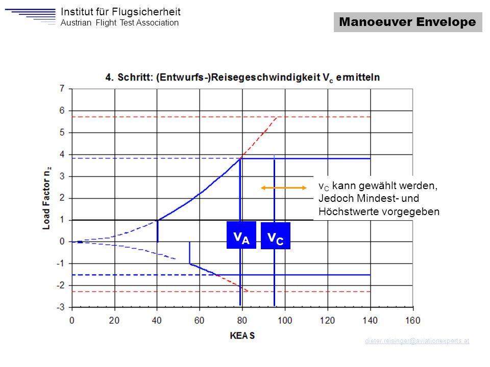 Institut für Flugsicherheit Austrian Flight Test Association Dr. ReisingerOUV Wintertagung 2009 Manoeuver Envelope vCvC vAvA v C kann gewählt werden,