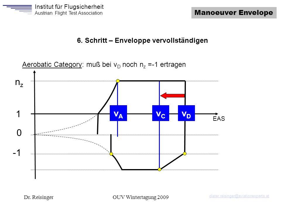 Institut für Flugsicherheit Austrian Flight Test Association Dr. ReisingerOUV Wintertagung 2009 Manoeuver Envelope 0 1 nznz EAS vDvD vCvC vAvA Aerobat