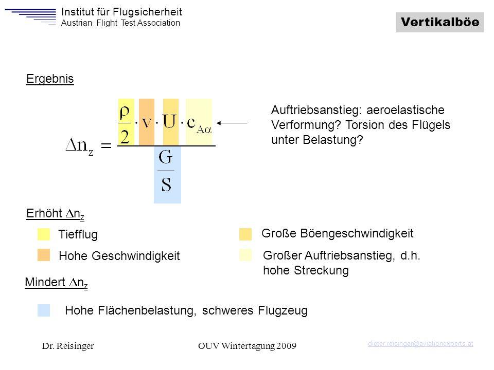 Institut für Flugsicherheit Austrian Flight Test Association Dr. ReisingerOUV Wintertagung 2009 Ergebnis Tiefflug Erhöht n z Hohe Geschwindigkeit Groß