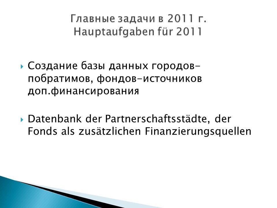 Создание базы данных городов- побратимов, фондов-источников доп.финансирования Datenbank der Partnerschaftsstädte, der Fonds als zusätzlichen Finanzierungsquellen