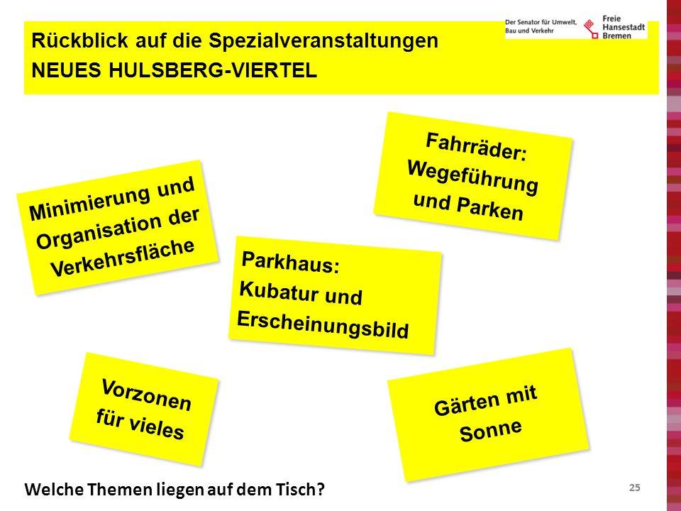 25 Rückblick auf die Spezialveranstaltungen NEUES HULSBERG-VIERTEL Minimierung und Organisation der Verkehrsfläche Fahrräder: Wegeführung und Parken G