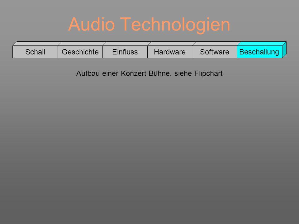 Audio Technologien Schall GeschichteEinflussHardwareSoftwareBeschallung Aufbau einer Konzert Bühne, siehe Flipchart