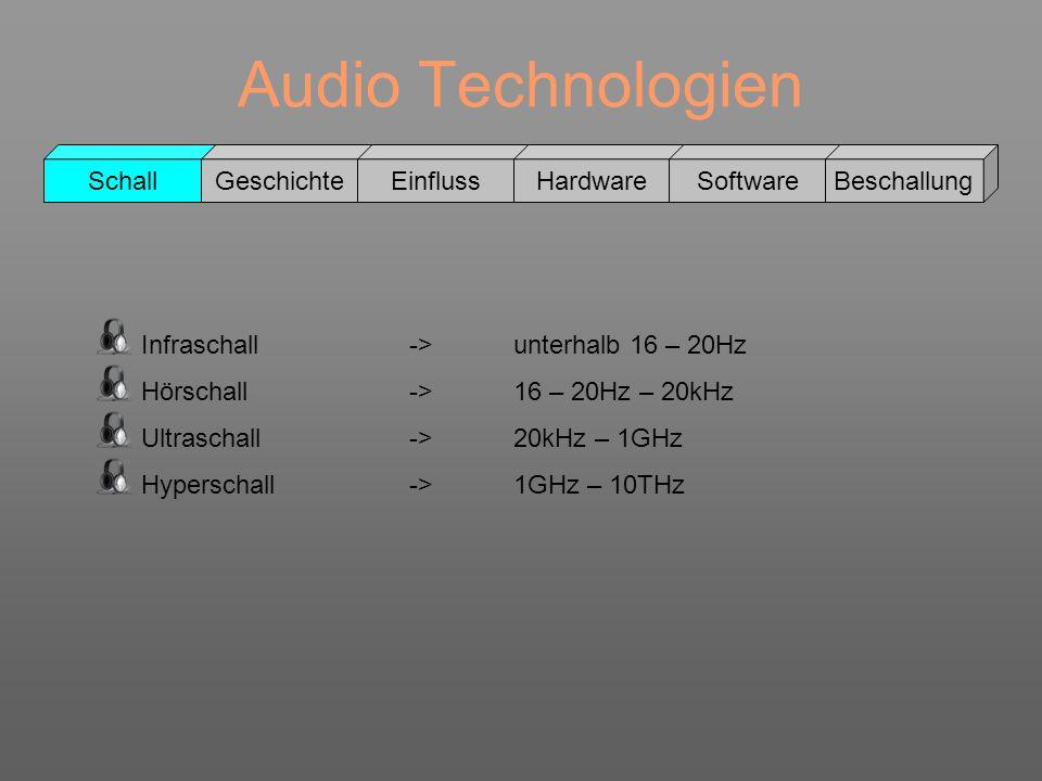 Audio Technologien Schall GeschichteEinflussHardwareSoftwareBeschallung Infraschall->unterhalb 16 – 20Hz Hörschall->16 – 20Hz – 20kHz Ultraschall->20k