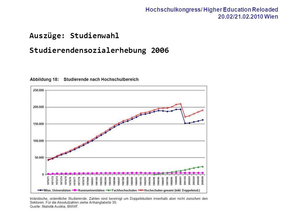 Hochschulkongress/ Higher Education Reloaded 20.02/21.02.2010 Wien Auszüge: Studienwahl Studierendensozialerhebung 2006