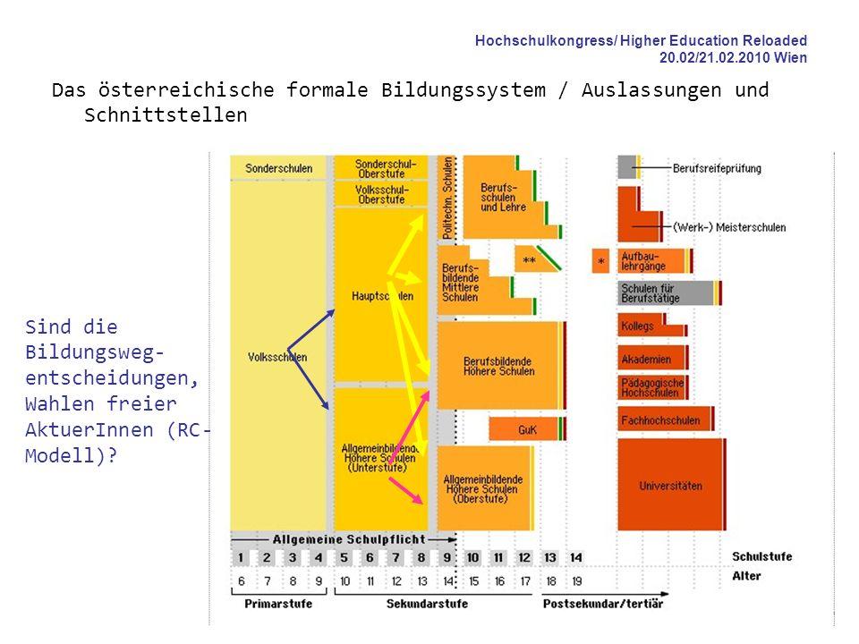 Hochschulkongress/ Higher Education Reloaded 20.02/21.02.2010 Wien Das österreichische formale Bildungssystem / Auslassungen und Schnittstellen Sind d