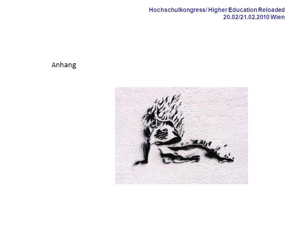 Hochschulkongress/ Higher Education Reloaded 20.02/21.02.2010 Wien Anhang