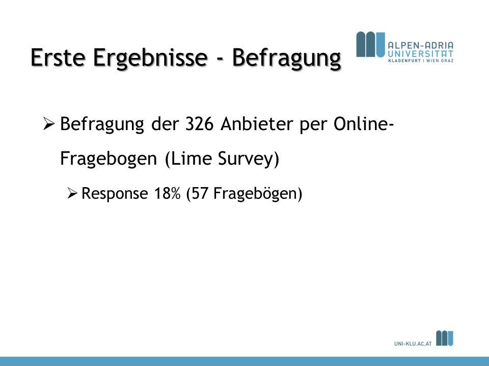 Erste Ergebnisse - Befragung Befragung der 326 Anbieter per Online- Fragebogen (Lime Survey) Response 18% (57 Fragebögen)