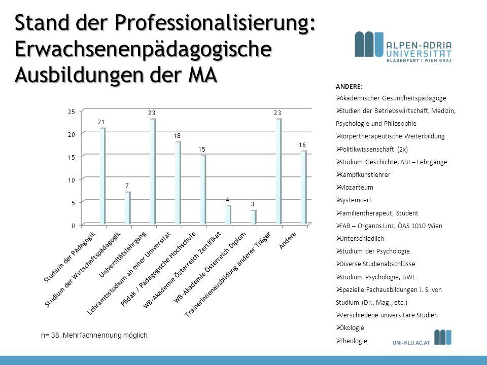 Stand der Professionalisierung: Erwachsenenpädagogische Ausbildungen der MA ANDERE: Akademischer Gesundheitspädagoge Studien der Betriebswirtschaft, M