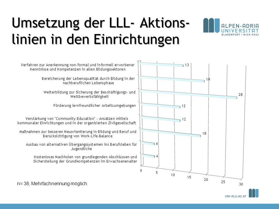 Umsetzung der LLL- Aktions- linien in den Einrichtungen n= 38, Mehrfachnennung möglich