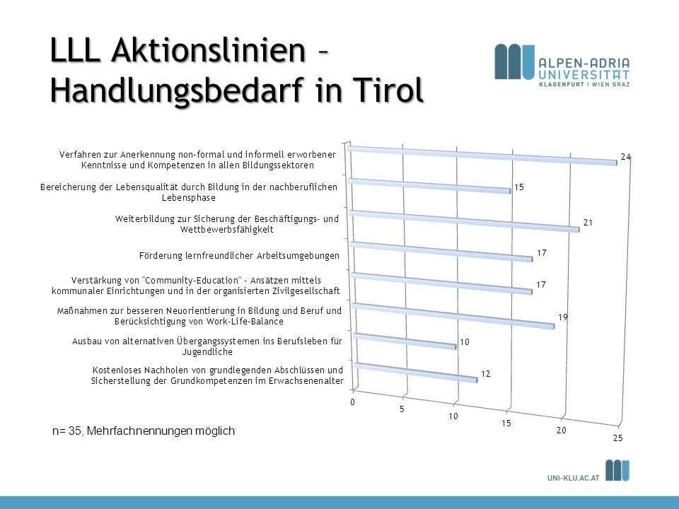 LLL Aktionslinien – Handlungsbedarf in Tirol n= 35, Mehrfachnennungen möglich