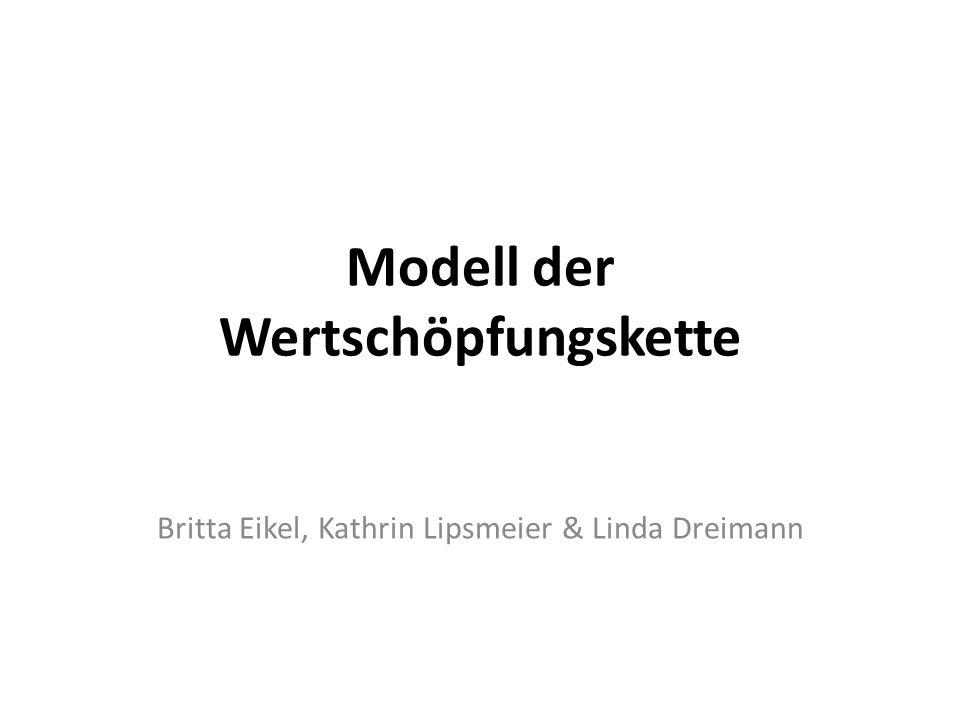 Modell der Wertschöpfungskette Britta Eikel, Kathrin Lipsmeier & Linda Dreimann