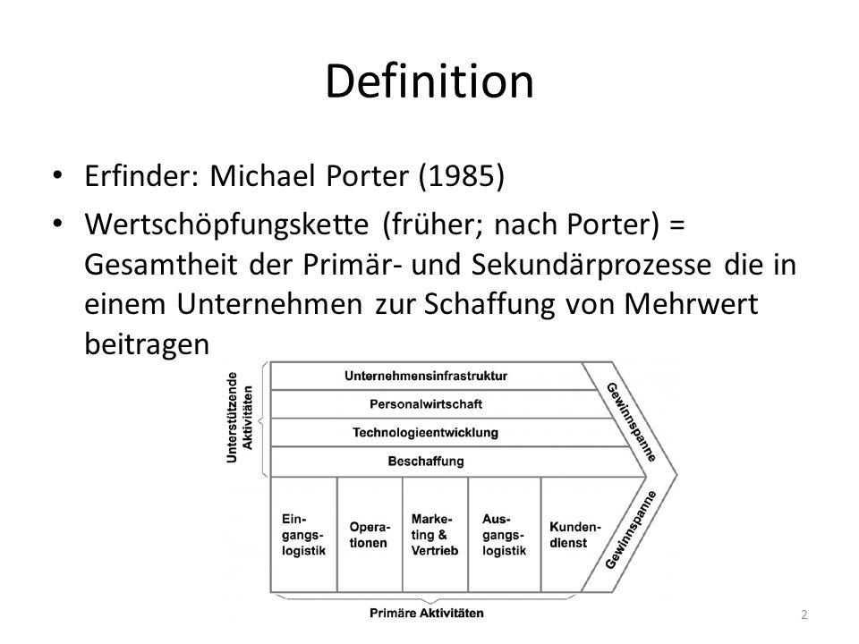 Definition Erfinder: Michael Porter (1985) Wertschöpfungskette (früher; nach Porter) = Gesamtheit der Primär- und Sekundärprozesse die in einem Unternehmen zur Schaffung von Mehrwert beitragen 2