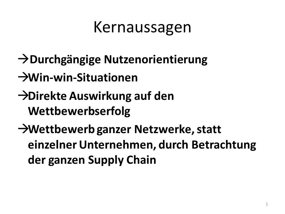 Durchgängige Nutzenorientierung Win-win-Situationen Direkte Auswirkung auf den Wettbewerbserfolg Wettbewerb ganzer Netzwerke, statt einzelner Unternehmen, durch Betrachtung der ganzen Supply Chain Kernaussagen 5