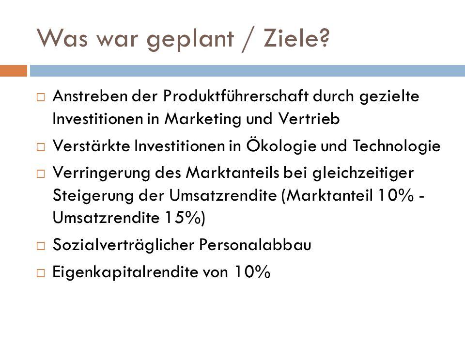 Was war geplant / Ziele? Anstreben der Produktführerschaft durch gezielte Investitionen in Marketing und Vertrieb Verstärkte Investitionen in Ökologie