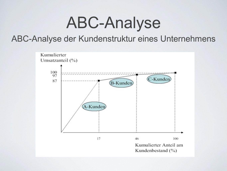 ABC-Analyse ABC-Analyse der Kundenstruktur eines Unternehmens