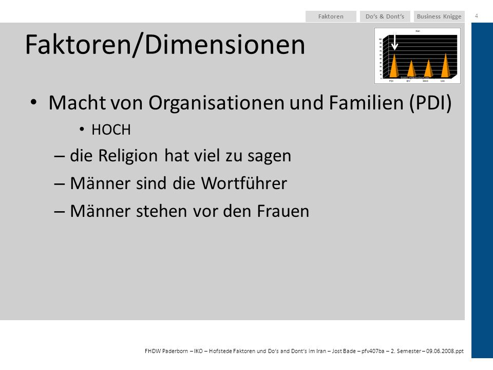 FHDW Paderborn – IKO – Hofstede Faktoren und Dos and Donts im Iran – Jost Bade – pfv407ba – 2. Semester – 09.06.2008.ppt Business KniggeDos & Donts 4