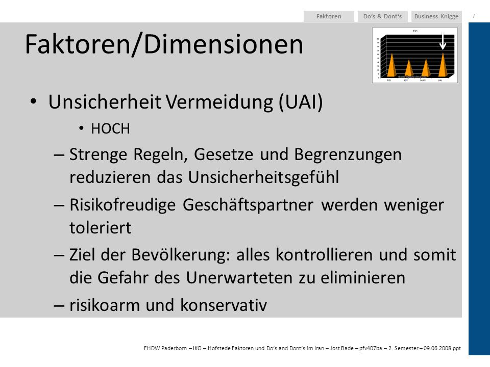 FHDW Paderborn – IKO – Hofstede Faktoren und Dos and Donts im Iran – Jost Bade – pfv407ba – 2. Semester – 09.06.2008.ppt Business KniggeDos & Donts 7