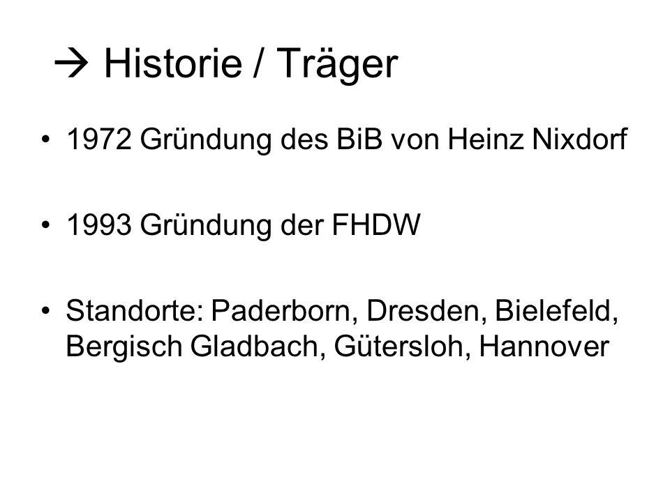 Historie / Träger 1972 Gründung des BiB von Heinz Nixdorf 1993 Gründung der FHDW Standorte: Paderborn, Dresden, Bielefeld, Bergisch Gladbach, Gütersloh, Hannover