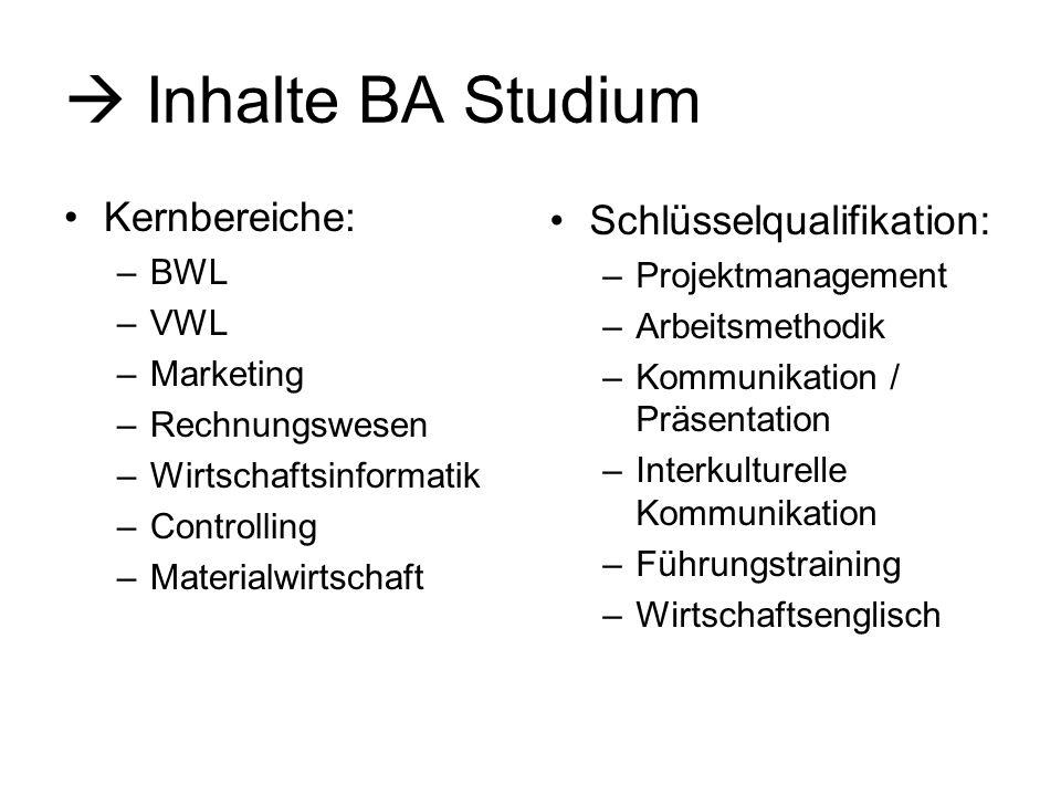 Inhalte BA Studium Kernbereiche: –BWL –VWL –Marketing –Rechnungswesen –Wirtschaftsinformatik –Controlling –Materialwirtschaft Schlüsselqualifikation: