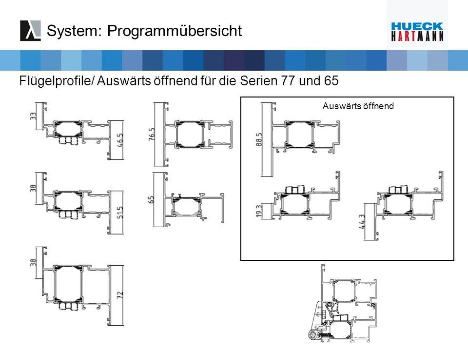 Flügelprofile/ Auswärts öffnend für die Serien 77 und 65 Auswärts öffnend System: Programmübersicht