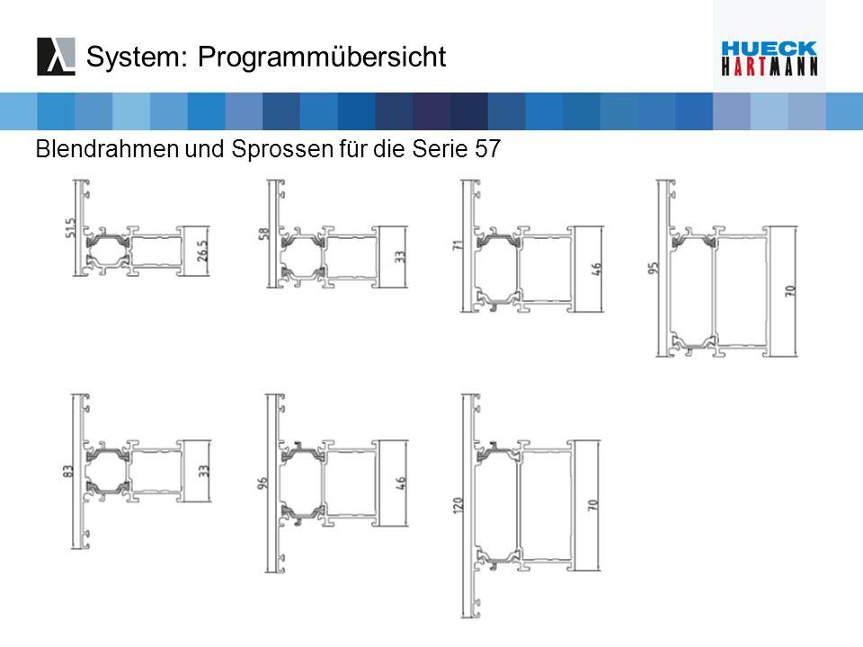 Blendrahmen und Sprossen für die Serie 57 System: Programmübersicht