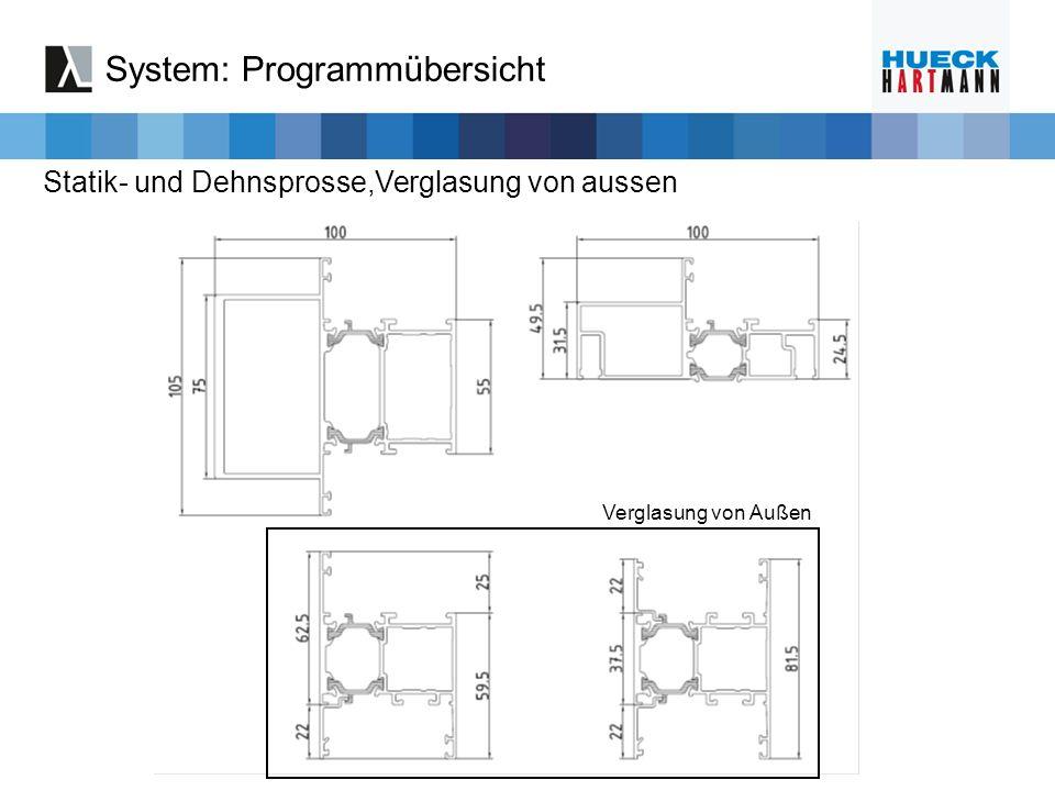 Statik- und Dehnsprosse,Verglasung von aussen Verglasung von Außen System: Programmübersicht