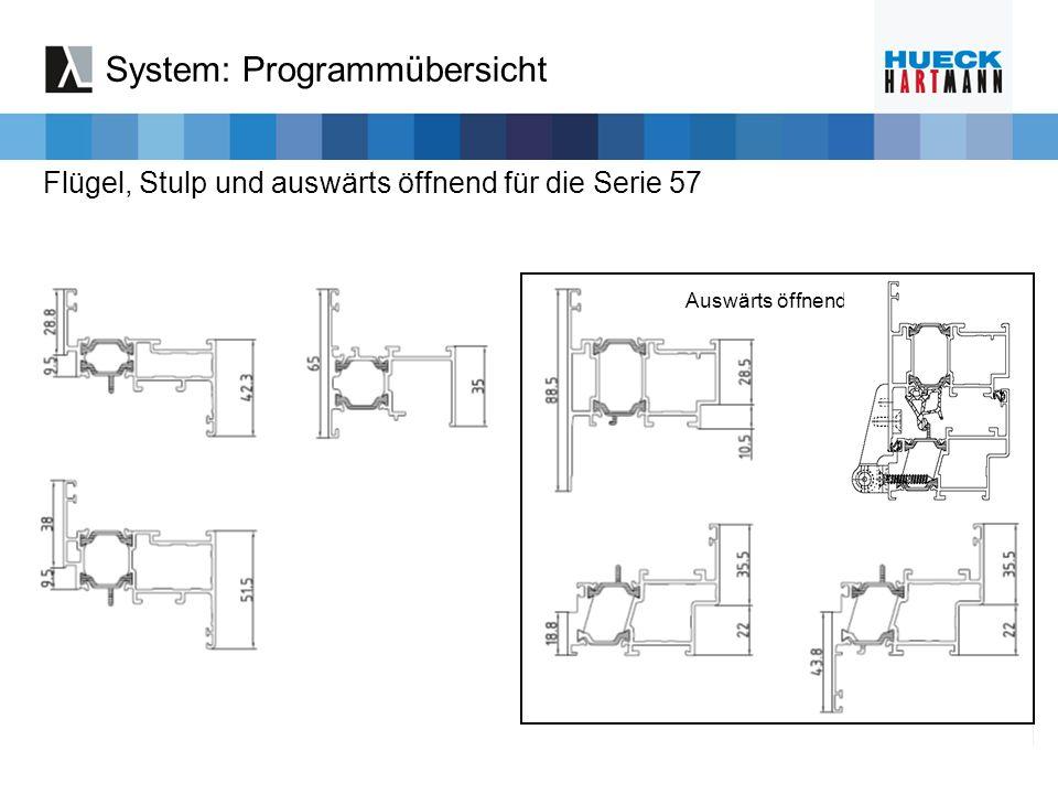 Flügel, Stulp und auswärts öffnend für die Serie 57 Auswärts öffnend System: Programmübersicht