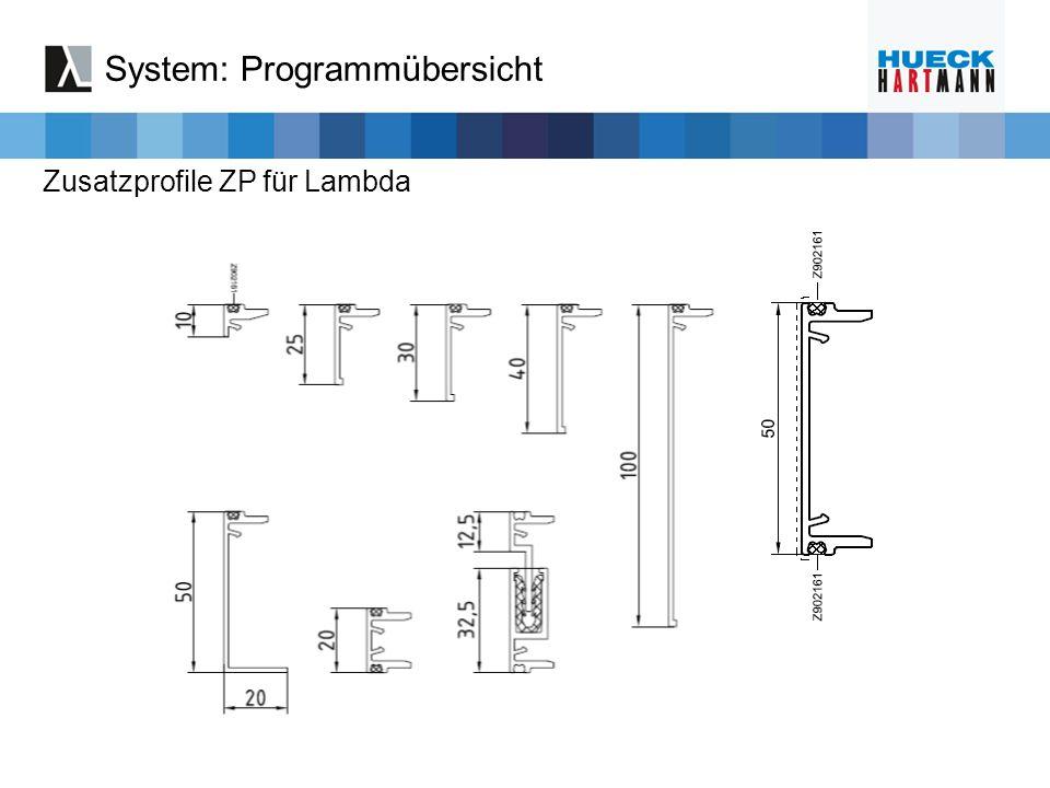 Zusatzprofile ZP für Lambda