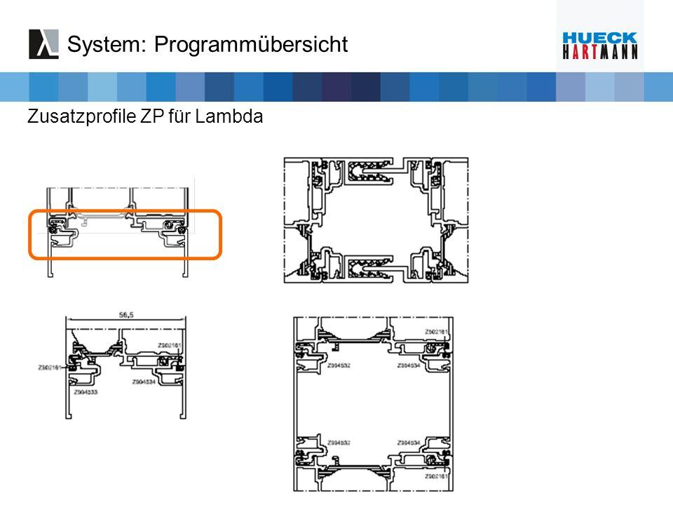 System: Programmübersicht Zusatzprofile ZP für Lambda