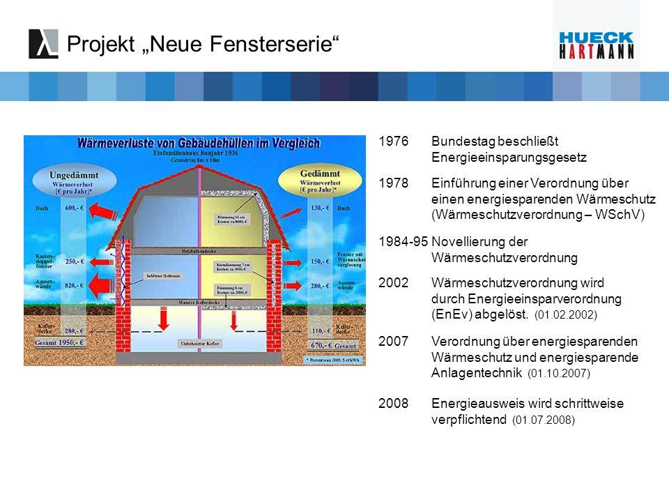 Projekt Neue Fensterserie 1976Bundestag beschließt Energieeinsparungsgesetz 1978Einführung einer Verordnung über einen energiesparenden Wärmeschutz (W