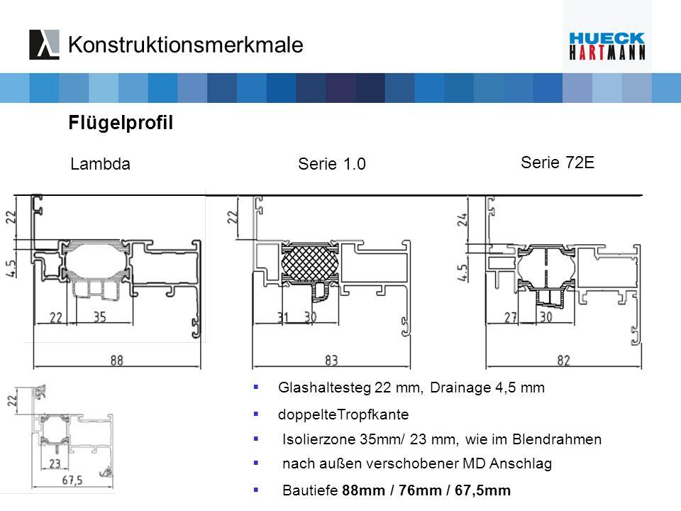 LambdaSerie 1.0 Serie 72E Glashaltesteg 22 mm, Drainage 4,5 mm doppelteTropfkante nach außen verschobener MD Anschlag Bautiefe 88mm / 76mm / 67,5mm Is