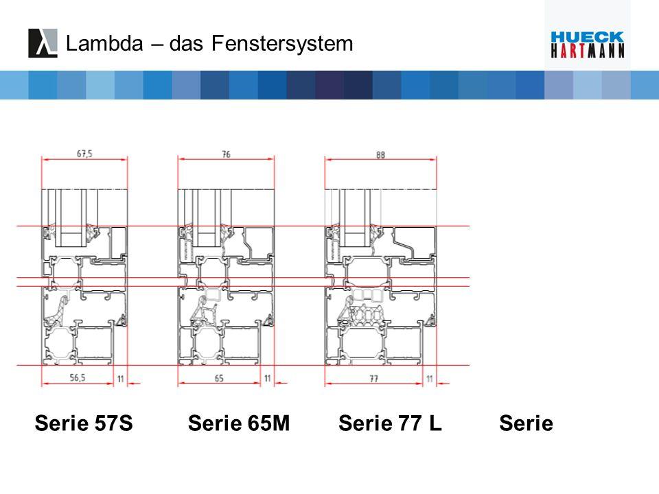 Serie 77 XLSerie 77 LSerie 65MSerie 57S Lambda – das Fenstersystem