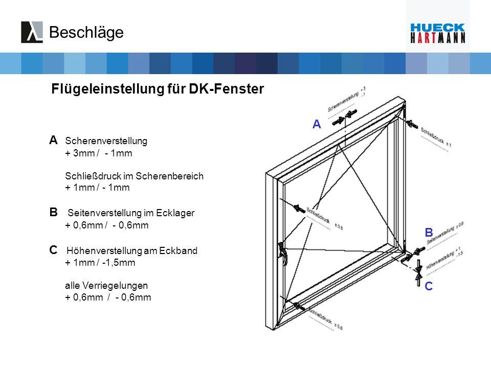 Beschläge Flügeleinstellung für DK-Fenster C B A A Scherenverstellung + 3mm / - 1mm Schließdruck im Scherenbereich + 1mm / - 1mm B Seitenverstellung i