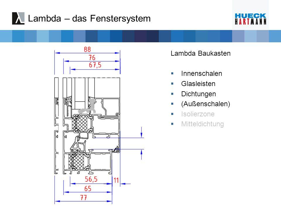 Lambda Baukasten Innenschalen Glasleisten Dichtungen (Außenschalen) Isolierzone Mitteldichtung