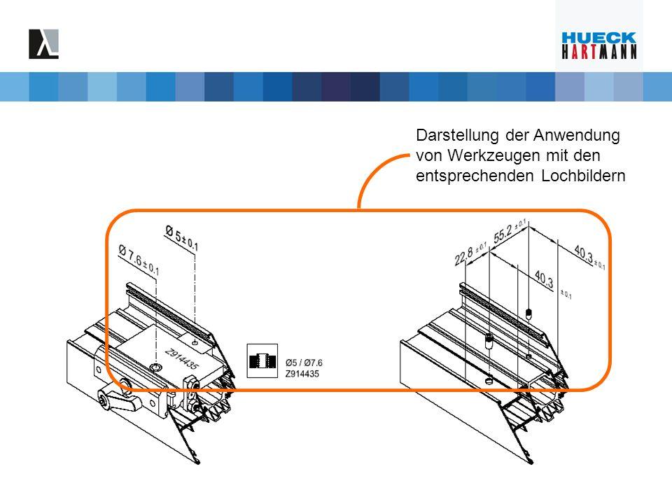 Darstellung der Anwendung von Werkzeugen mit den entsprechenden Lochbildern