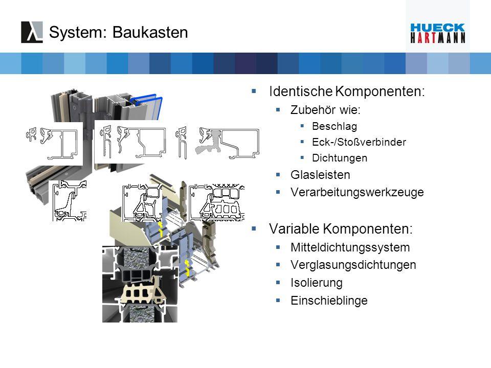 System: Baukasten Identische Komponenten: Zubehör wie: Beschlag Eck-/Stoßverbinder Dichtungen Glasleisten Verarbeitungswerkzeuge Variable Komponenten: