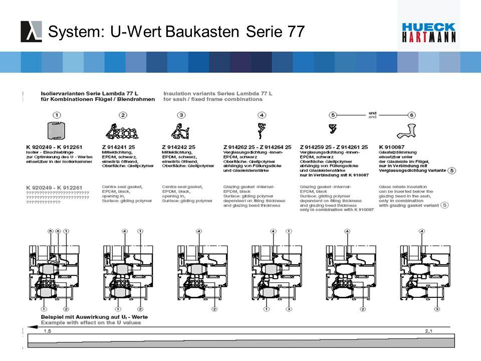 System: U-Wert Baukasten Serie 77