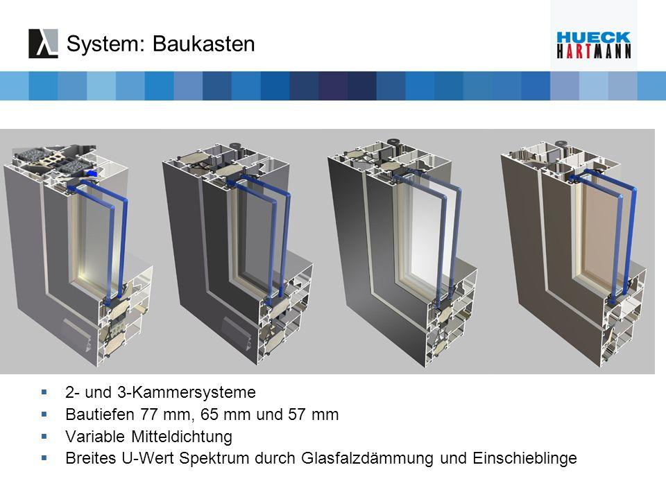 System: Baukasten 2- und 3-Kammersysteme Bautiefen 77 mm, 65 mm und 57 mm Variable Mitteldichtung Breites U-Wert Spektrum durch Glasfalzdämmung und Ei