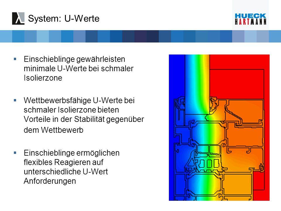 System: U-Werte Einschieblinge gewährleisten minimale U-Werte bei schmaler Isolierzone Wettbewerbsfähige U-Werte bei schmaler Isolierzone bieten Vorte